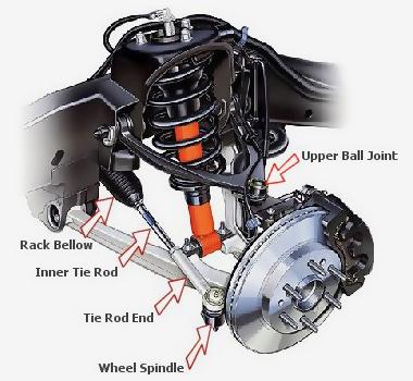 Auto Suspension Shop Near Me >> Suspension Shop Repair In Phoenix Az Johnston S Automotive